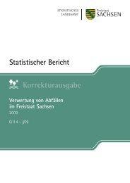 Verwertung von Abfällen - Statistik - Freistaat Sachsen