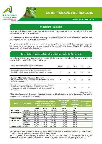 La culture de la betterave fourrag re ildes - Chambre d agriculture recrutement ...