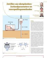 Intrillen damplanken - GeoTechniek