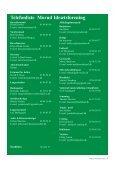 Nr. 5 november - Morud og omegn - Page 3