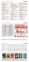 Mediadaten Nr. 32, gültig ab 1. Januar 2011 ... - Tecklenborg Verlag