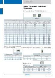 Snelle keuzetabel voor dozen THALASSA - Schneider Electric