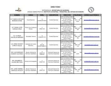 Directorio ICRESON (PDF)