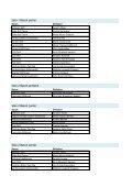 NM Korpsdrill 2013 - Page 2