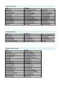 NM Korpsdrill 2013 - Page 4