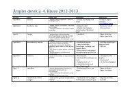 Årsplan dansk 3.-4. Klasse 2012-2013 - Hoven Friskole