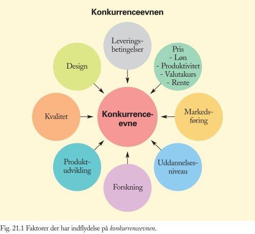 Figurer til Trojkas Samfundsfag niveau E, D og C 2. udgave - trojka.dk