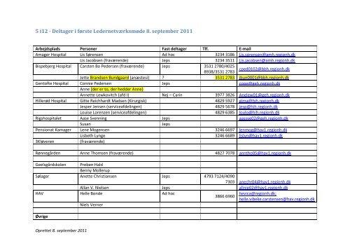Deltagere i første Ledernetværk 8/9-11