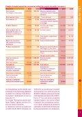 Les aider plus que jamais - Aide à l'enfance tibétaine - Page 7