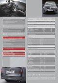 Leverbaar vanaf € 29.999,- - Mitsubishi - Page 2