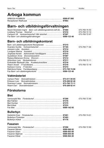 Telefonlista a-ö (pdf 236 kB, nytt fönster) - Västra Mälardalens ...