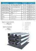 Aluminium Zaagbladen - Page 2