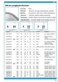 Aluminium Zaagbladen - Page 6