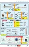 Åben mini-katalog - Basiq Dental A/S - Page 7