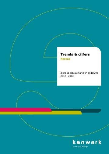 Trends & cijfers horeca - Kenwerk
