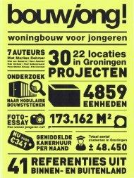 Bouwjong! woningbouw voor jongeren - Bureau Ritsema