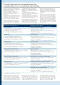 Oktober 2010 - QPS - Page 2
