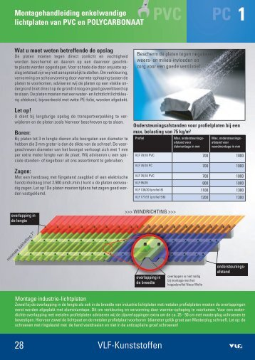 PVC PC - HMG Benelux