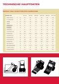 WS15FL - WS120FL - ATLAS MECKLENBURG - Seite 6
