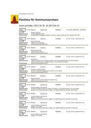 Postlista för Kommunstyrelsen - Hagfors