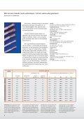 Met siliconen beklede ronde verbindingen en sterkstroom ... - Druseidt - Page 2
