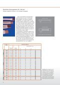 Met siliconen beklede ronde verbindingen en sterkstroom ... - Druseidt - Page 4