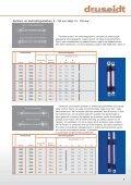 Met siliconen beklede ronde verbindingen en sterkstroom ... - Druseidt - Page 5