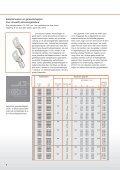 Met siliconen beklede ronde verbindingen en sterkstroom ... - Druseidt - Page 6