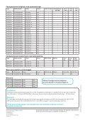 pdf; 4,68MB - Schneider Electric - Page 4