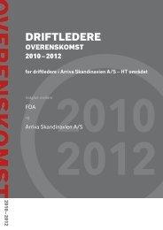 DriftleDere - DI