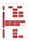 Reaktion på svær belastning og tilpasningsreaktion - Page 6
