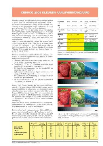 Kwikstart: White paper over de kleurenstandaard - PrintArena