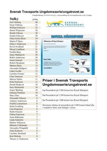 Svensk Travsport Ungdomsserie/ungatravet.se