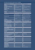 CHRYSLER SPECIFICATIES - Page 7