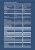 CHRYSLER SPECIFICATIES - Page 6