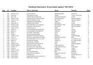 Vestfynsk Hjemstavn. Kronologisk register 1931-2012