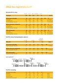 Regionnätstariffer 2012 - Vattenfall - Page 3