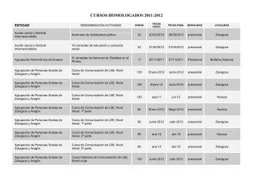 cursos reconocidos