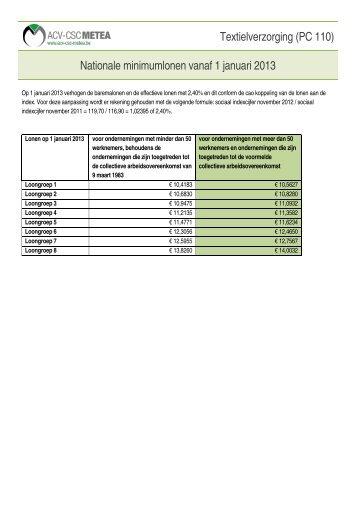Nationale minimumlonen vanaf 1 januari 2013 - acv-csc metea
