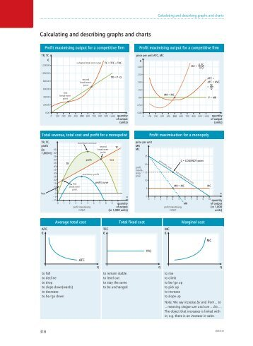 Calculating and describing graphs and charts