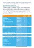 Overzicht kosten Pluspakketten 2013 - Beth Shalom - Page 2