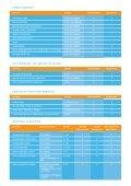 Overzicht kosten Pluspakketten 2013 - Beth Shalom - Page 3
