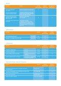 Overzicht kosten Pluspakketten 2013 - Beth Shalom - Page 5