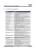 Downloaden invulinstructie bij formulier grid financiële positie ... - Page 7