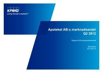 Apoteket ABs marknadsandel Q2 2012.pdf
