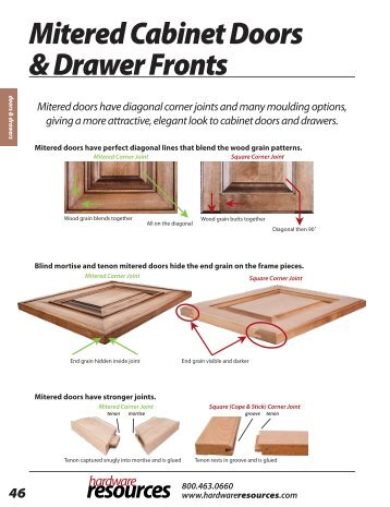 Mitered Cabinet Doors & Drawer Fronts - Hardware Resources