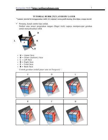 Kumpulan Hobi l http://arifnurrahman.com 1 TUTORIAL RUBIK 2X2 ...