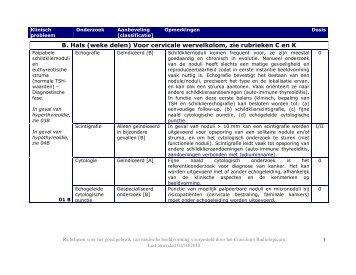 B. Hals (weke delen) Voor cervicale wervelkolom, zie rubrieken C en K