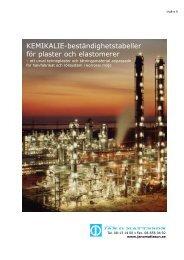 KEMIKALIE-beständighetstabeller för plaster och ... - Jan O. Mattsson