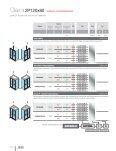 glax 3 2p120x80 VeRsiON sTaNDaRD porte 2P (la paroi ... - Novellini - Page 3